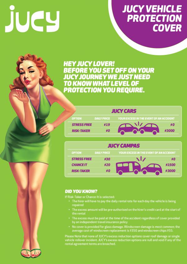 Reduction Jucy Rental Car Usa