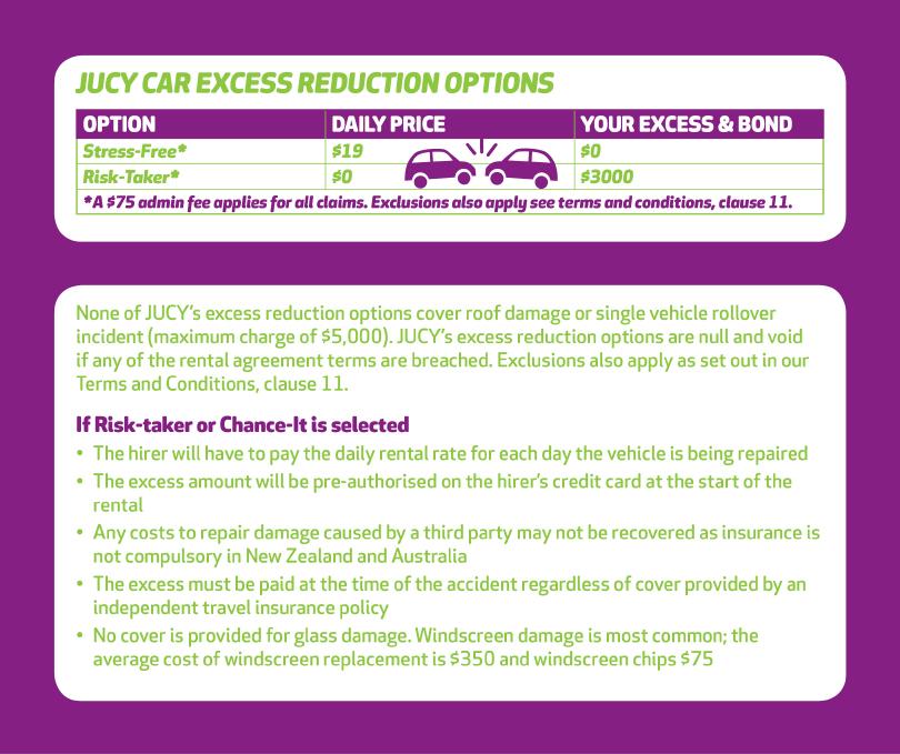 Jucy Car Rental Insurance